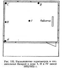 Рис. 115. Расположение термометров и отопительных батарей в доме I, II и IV