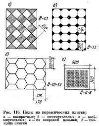 Рис. 116. Полы из керамических плиток
