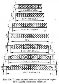 Рис. 116. Схемы первых типовых пролетных строений с двухраскосными фермами