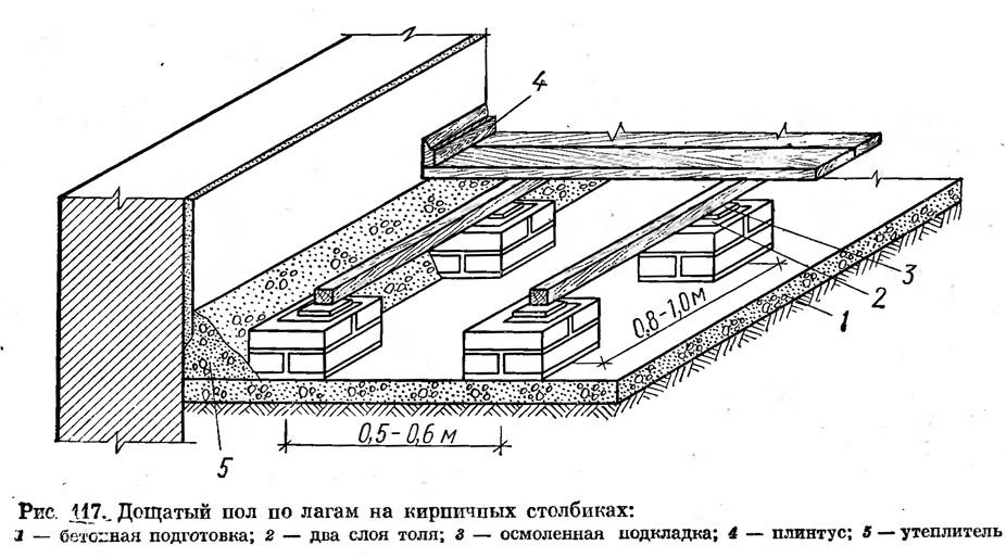 Рис. 117. Дощатый пол по лагам на кирпичных столбиках