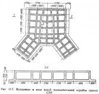 Рис. 11.7. Фундамент в виде полой железобетонной коробки здания СЭВ