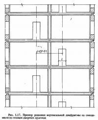Рис. 1.17. Пример решения вертикальной диафрагмы со смещением дверных проемов