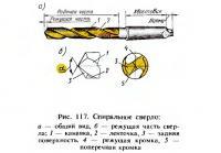 Рис. 117. Спиральное сверло