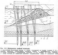 Рис. 118. Деформация свайной эстакады
