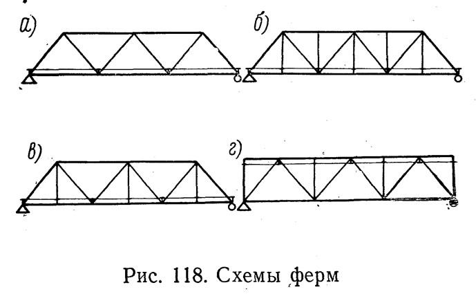 Рис. 118. Схемы ферм