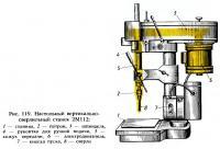 Рис. 119. Настольный вертикальносверлильный станок 2М112