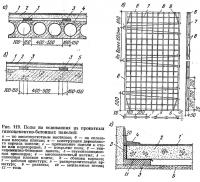 Рис. 119. Полы на основаниях из прокатных гипсоцементно-бетонных панелей