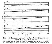 Рис. 119. Разность температур