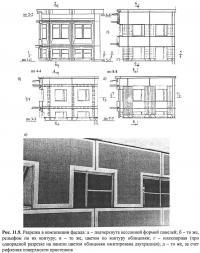 Рис. 11.9. Разрезка в композиции фасада