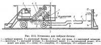 Рис. 12-2. Установка для набрызг-бетона