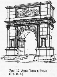Рис. 12. Арка Тита в Риме