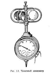 Рис. 1.2. Чашечный анемометр