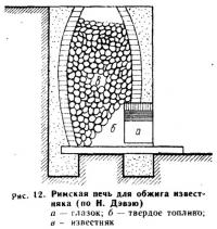 Рис. 12. Римская печь для обжига известняка