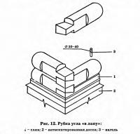Рис. 12. Рубка угла «в лапу»
