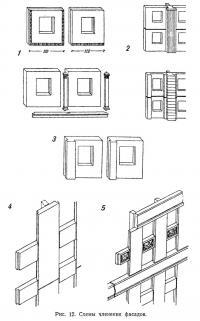 Рис. 12. Схемы членения фасадов
