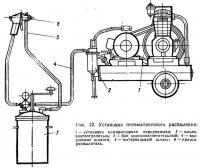 Рис. 12. Установка пневматического распыления