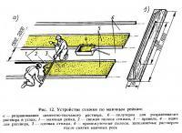 Рис. 12. Устройство стяжки по маячным рейкам