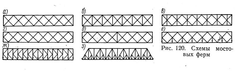 Рис. 120. Схемы мостовых ферм