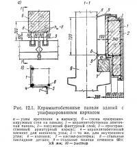 Рис. 12.1. Керамзитобетонные панели зданий с унифицированным каркасом