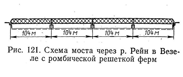 Рис. 121. Схема моста через р. Рейн в Безеле с ромбической решеткой ферм