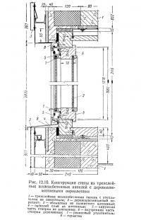 Рис. 12.10. Конструкция стены из трехслойных железобетонных панелей