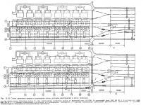 Рис. 12.10. Схема движения кранов и смешанная схема доставки конструкций к месту монтажа