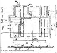 Рис. 12.11. Схема разработки первого яруса котлована главного корпуса