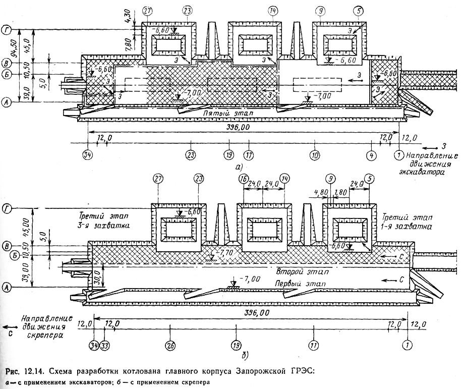Схема разработки котлована