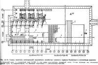 Рис. 12.16. Схема монтажа конструкций подземного хозяйства башенным и гусеничным кранами