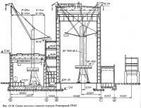 Рис. 12.18. Схема монтажа главного корпуса Углегорской ГРЭС