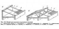Рис. 122. Общий вид наследных деревянных стропил
