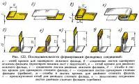 Рис. 122. Последовательность формирования фальцевых соединений