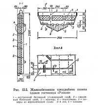 Рис. 12.2. Железобетонные трехслойные панели здания гостиницы «Россия»