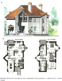 Рис. 12.2. Жилой дом коттеджного типа с квартирой в трех уровнях