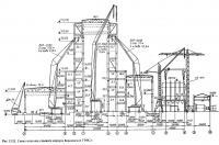 Рис. 12.22. Схема монтажа главного корпуса Березовской ГРЭС-1