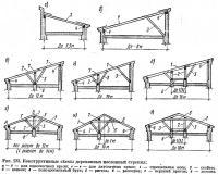 Рис. 123. Конструктивные схемы деревянных наслонных стропил