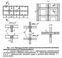 Рис. 1.23. Пример решения здания бытовых помещений промпредприятий