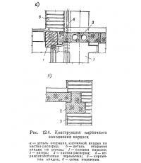 Рис. 12.4. Конструкция кирпичного заполнения каркаса