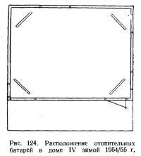 Рис. 124. Расположение отопительных батарей в доме IV зимой