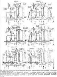 Рис. 12.4. Схемы механизации монтажа надземных конструкций главного корпуса пылеугольной КЭС