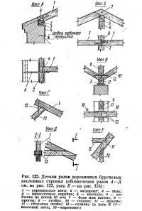 Рис. 125. Детали узлов деревяпных брусчатых наслонных стропил