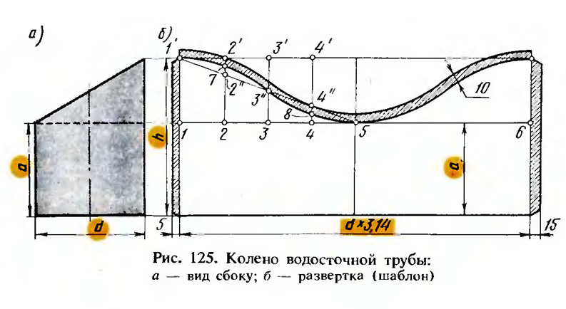 Усиленная труб не гидроизоляция