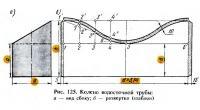 Рис. 125. Колено водосточной трубы