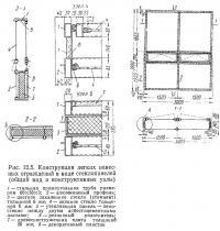 Рис. 12.5. Конструкция легких навесных ограждений в виде стеклопанелей