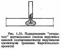 Рис. 1.25. Подкрепление открытых вертикальных стыков наружных панелей
