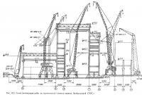 Рис. 12.5. Схема механизации работ на строительстве главного корпуса Экнбастузской ГРЭС-1