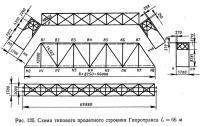 Рис. 125. Схема типового пролетного строения Гипротранса L=66 м