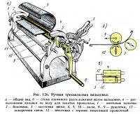 Рис. 126. Ручная трехвалковая вальцовка