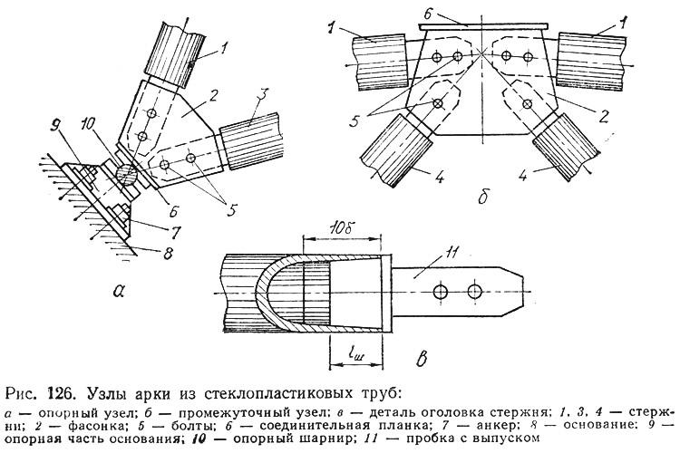 Рис. 126. Узлы арки из стеклопластиковых труб