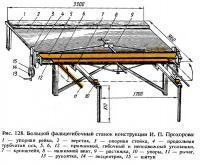 Рис. 128. Большой фальцегибочный станок конструкции И. П. Прохорова